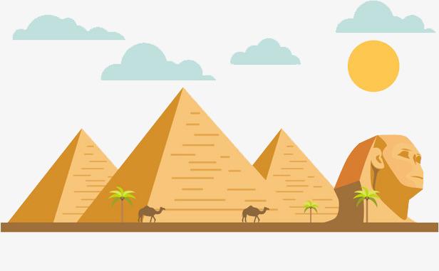 Пирамида Минто в презентациях
